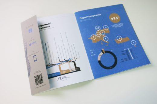 Отчеты с нестандартными техниками печати