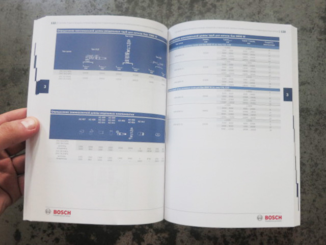 Каталог отопительного оборудования для компании BOSCH